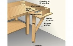 Simple Ideas To Help You Understand Woodworking.